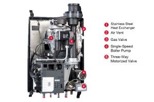 Boiler Repairs and Plumbing Services